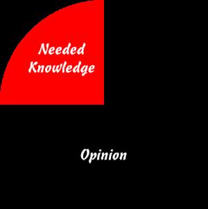 Audio Knowledge